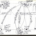Cartographie de la Conversation pour Redevenir Auteur avec Liam et Penny